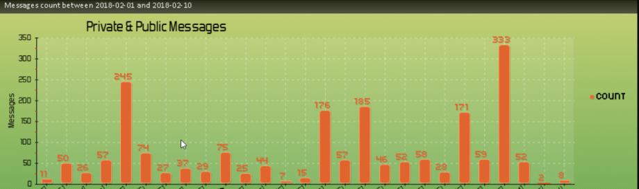 2018-02-11 13_23_51-frm_slack_chart.php (1000×430)