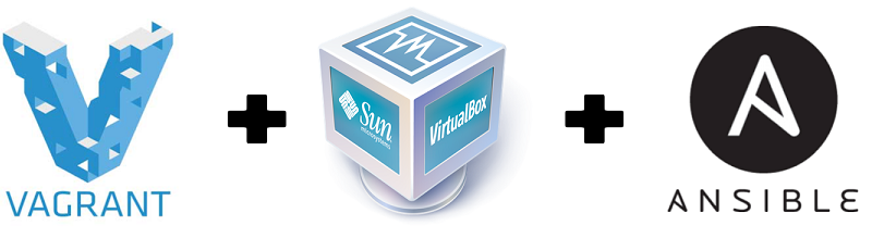 SSHPASS RPM PACKAGE DOWNLOAD - SSH – Vinay's IT Press